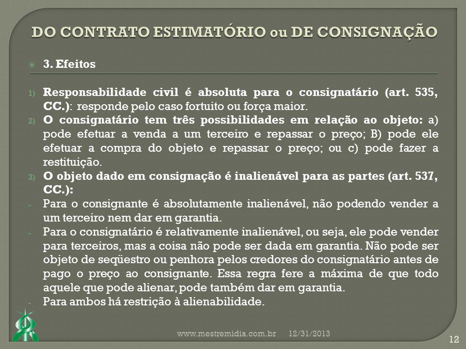 3. Efeitos 1) Responsabilidade civil é absoluta para o consignatário (art.