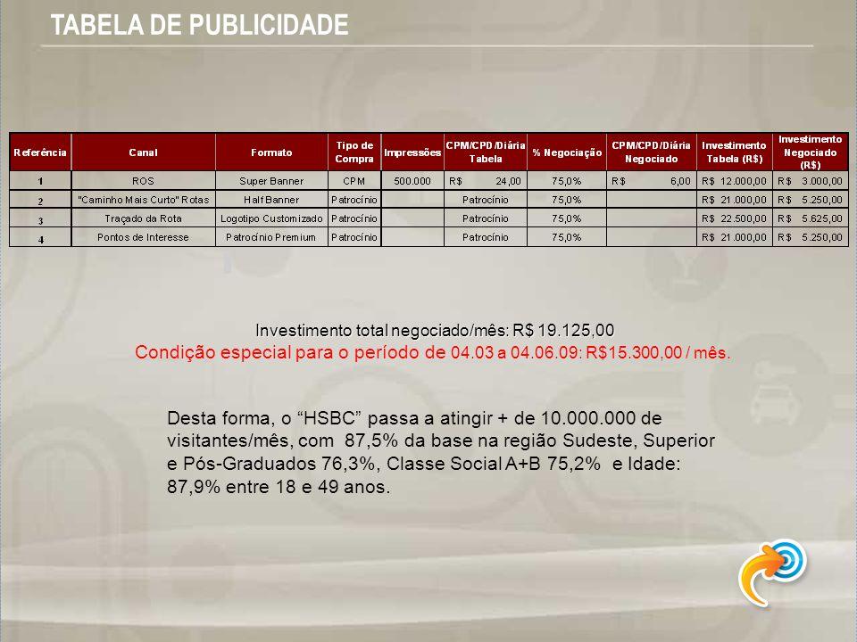 TABELA DE PUBLICIDADE Investimento total negociado/mês: R$ 19.125,00 Condição especial para o período de 04.03 a 04.06.09: R$15.300,00 / mês. Desta fo