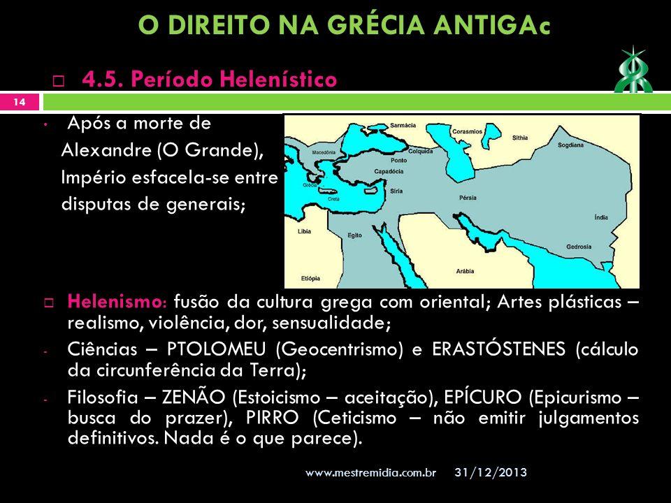 31/12/2013 14 www.mestremidia.com.br Após a morte de Alexandre (O Grande), Império esfacela-se entre disputas de generais; Helenismo: fusão da cultura