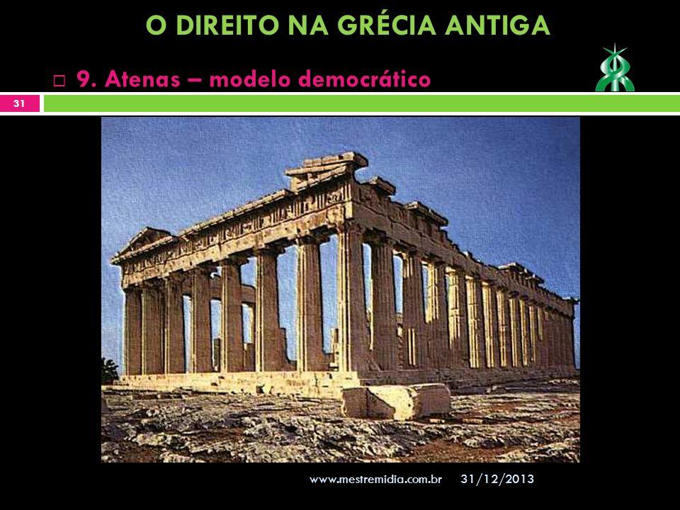31/12/2013 31 www.mestremidia.com.br 9. Atenas – modelo democrático O DIREITO NA GRÉCIA ANTIGA