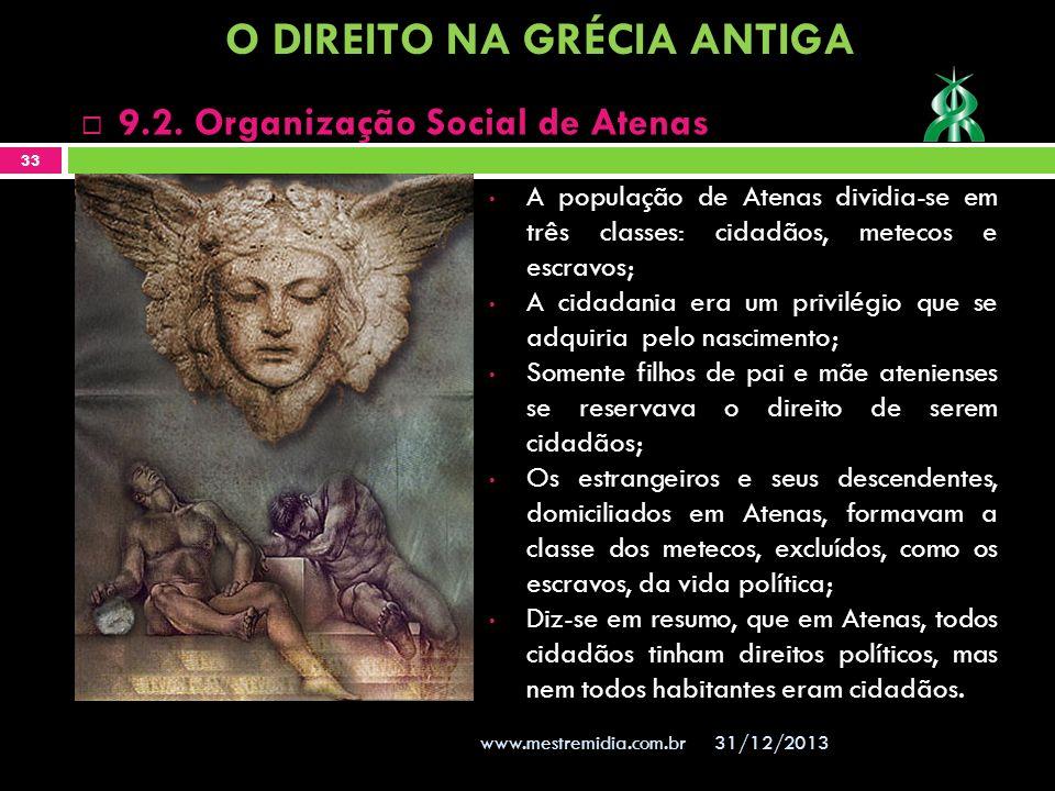 31/12/2013 33 www.mestremidia.com.br 9.2. Organização Social de Atenas A população de Atenas dividia-se em três classes: cidadãos, metecos e escravos;