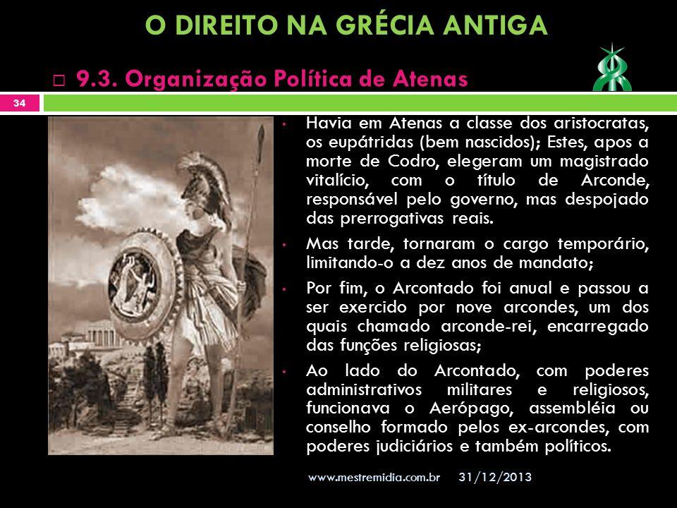 Havia em Atenas a classe dos aristocratas, os eupátridas (bem nascidos); Estes, apos a morte de Codro, elegeram um magistrado vitalício, com o título