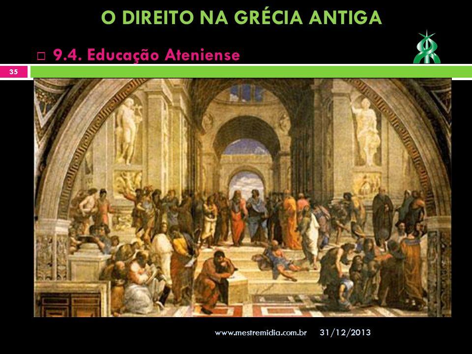 31/12/2013 35 www.mestremidia.com.br 9.4. Educação Ateniense O DIREITO NA GRÉCIA ANTIGA