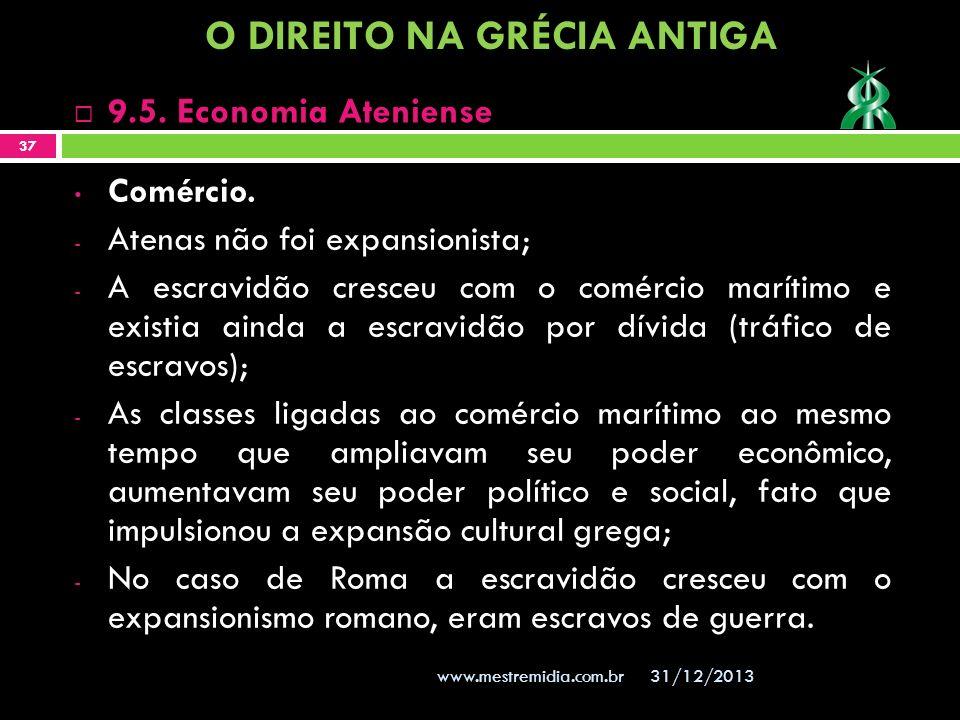 Comércio. - Atenas não foi expansionista; - A escravidão cresceu com o comércio marítimo e existia ainda a escravidão por dívida (tráfico de escravos)