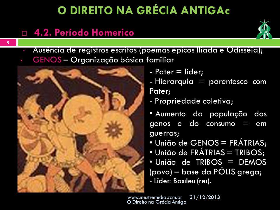 31/12/2013 9 4.2. Período Homerico - Pater = líder; - Hierarquia = parentesco com Pater; - Propriedade coletiva; Aumento da população dos genos e do c