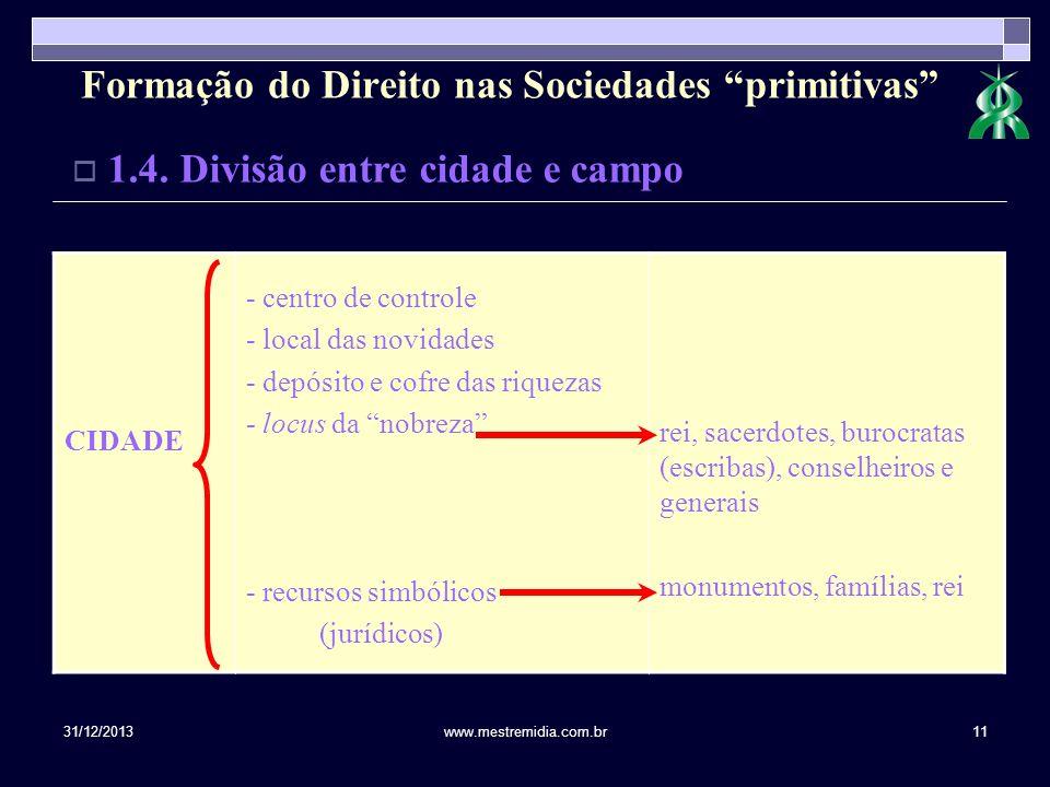 31/12/2013www.mestremidia.com.br11 CIDADE - centro de controle - local das novidades - depósito e cofre das riquezas - locus da nobreza - recursos sim
