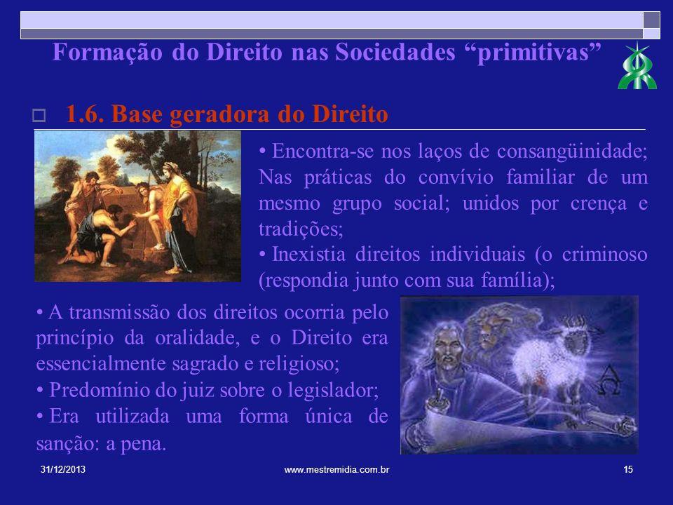 31/12/2013www.mestremidia.com.br15 Formação do Direito nas Sociedades primitivas 1.6. Base geradora do Direito Encontra-se nos laços de consangüinidad