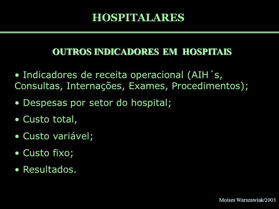 Moises Warszawiak/2003 HOSPITALARES OUTROS INDICADORES EM HOSPITAIS Indicadores de receita operacional (AIH´s, Consultas, Internações, Exames, Procedi