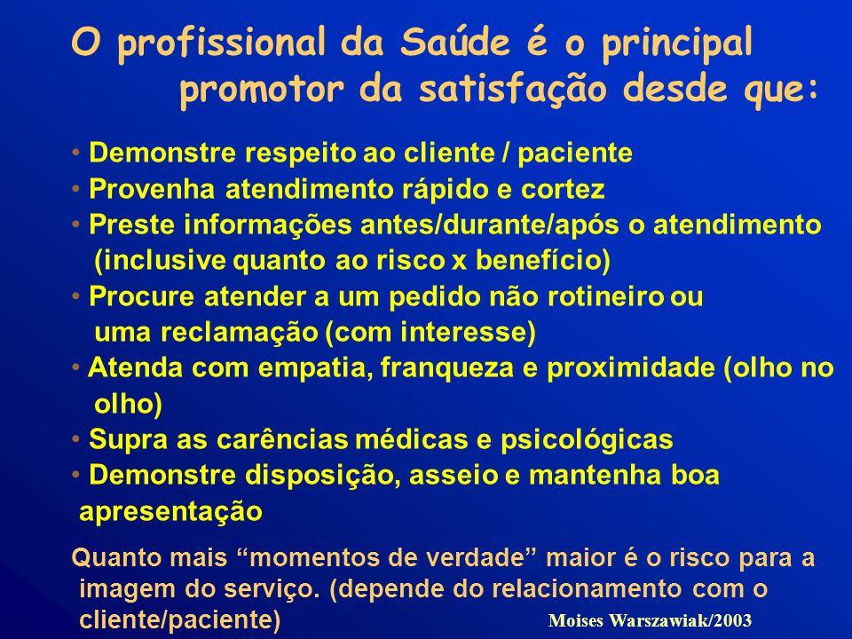 O profissional da Saúde é o principal promotor da satisfação desde que: Demonstre respeito ao cliente / paciente Provenha atendimento rápido e cortez