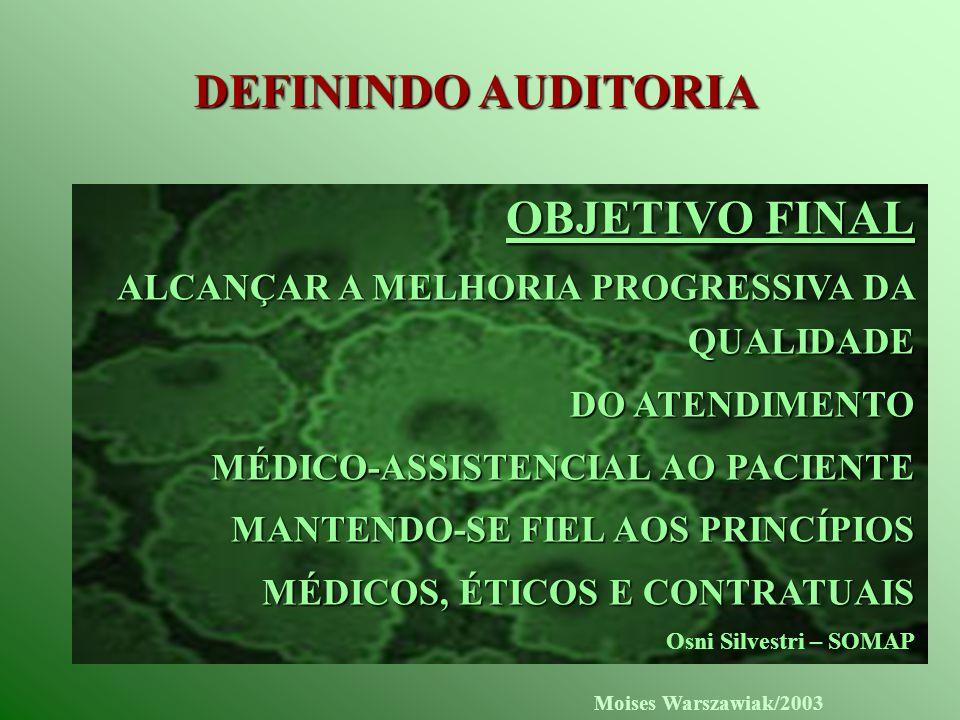 Moises Warszawiak/2003 DEFININDO AUDITORIA OBJETIVO FINAL ALCANÇAR A MELHORIA PROGRESSIVA DA QUALIDADE DO ATENDIMENTO MÉDICO-ASSISTENCIAL AO PACIENTE