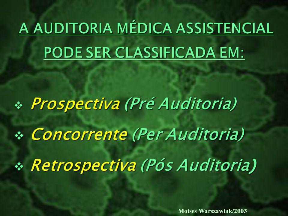 Moises Warszawiak/2003 A AUDITORIA MÉDICA ASSISTENCIAL PODE SER CLASSIFICADA EM: A AUDITORIA MÉDICA ASSISTENCIAL PODE SER CLASSIFICADA EM: Prospectiva