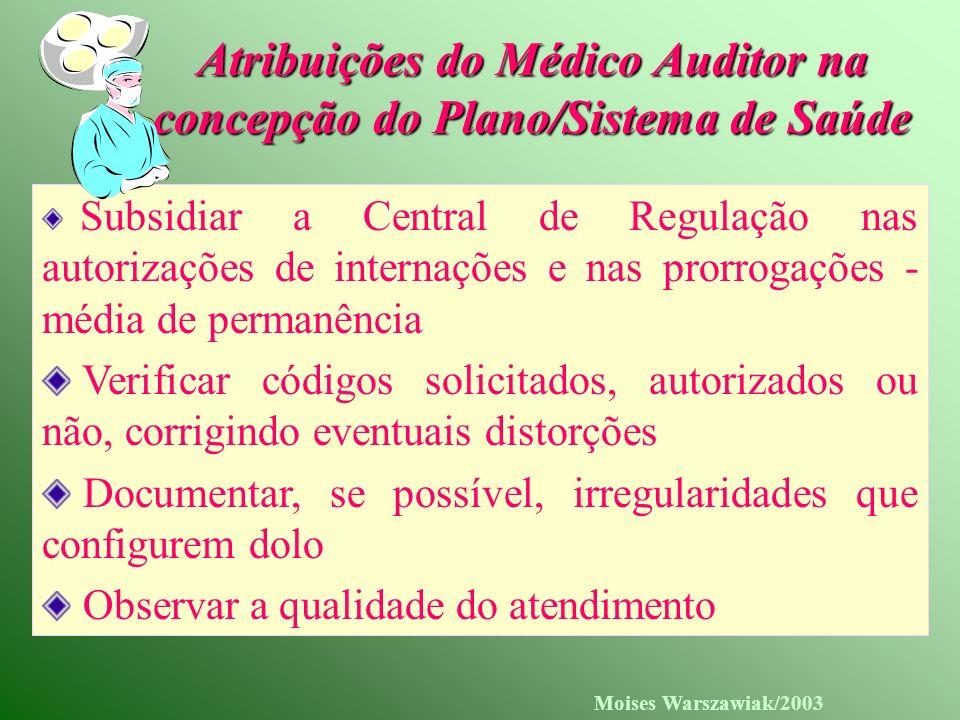 Moises Warszawiak/2003 Atribuições do Médico Auditor na concepção do Plano/Sistema de Saúde Subsidiar a Central de Regulação nas autorizações de inter