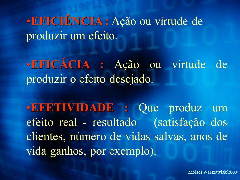 EFICIÊNCIA :EFICIÊNCIA : Ação ou virtude de produzir um efeito. EFICÁCIA :EFICÁCIA : Ação ou virtude de produzir o efeito desejado. EFETIVIDADE :EFETI