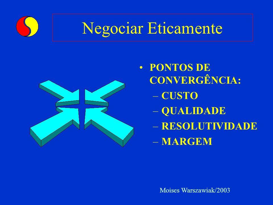 Negociar Eticamente PONTOS DE CONVERGÊNCIA: –CUSTO –QUALIDADE –RESOLUTIVIDADE –MARGEM Moises Warszawiak/2003