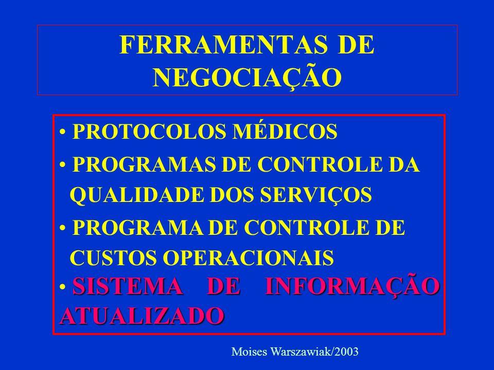 FERRAMENTAS DE NEGOCIAÇÃO PROTOCOLOS MÉDICOS PROGRAMAS DE CONTROLE DA QUALIDADE DOS SERVIÇOS PROGRAMA DE CONTROLE DE CUSTOS OPERACIONAIS SISTEMA DE IN
