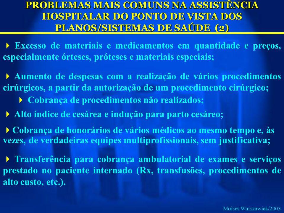 Moises Warszawiak/2003 PROBLEMAS MAIS COMUNS NA ASSISTÊNCIA HOSPITALAR DO PONTO DE VISTA DOS PLANOS/SISTEMAS DE SAÚDE (2) Excesso de materiais e medic