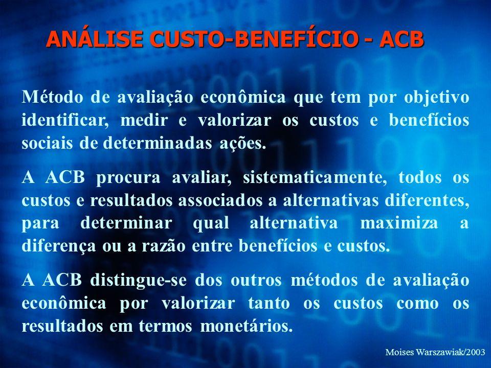 Moises Warszawiak/2003 ANÁLISE CUSTO-BENEFÍCIO - ACB Método de avaliação econômica que tem por objetivo identificar, medir e valorizar os custos e ben