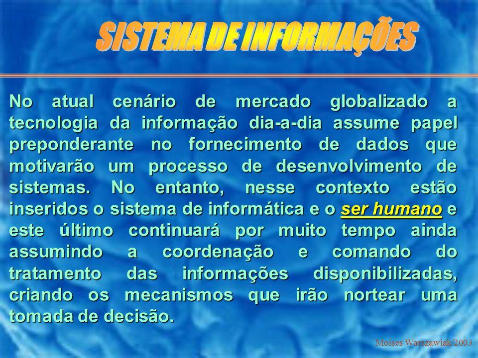 Moises Warszawiak/2003 No atual cenário de mercado globalizado a tecnologia da informação dia-a-dia assume papel preponderante no fornecimento de dado