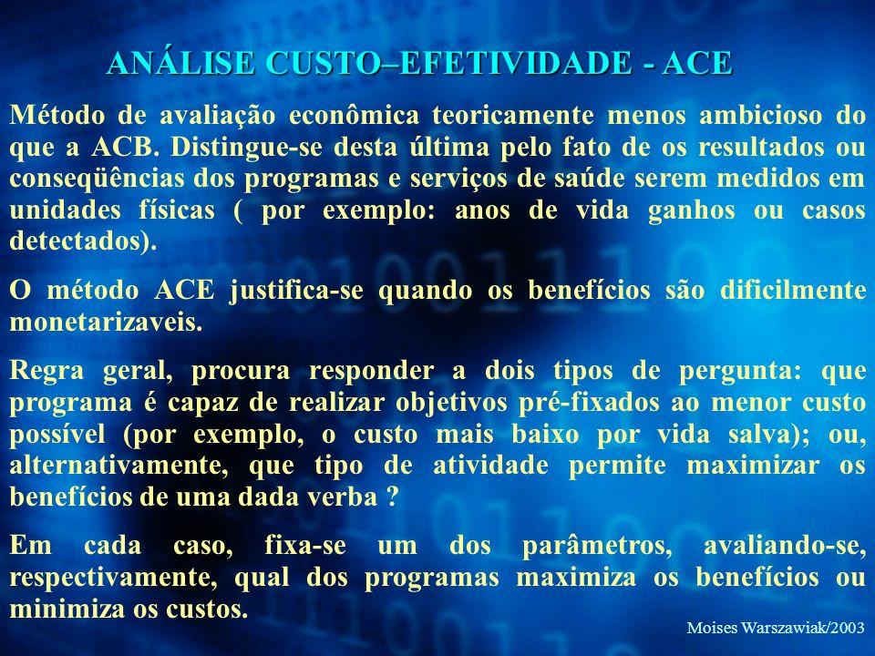 Moises Warszawiak/2003 ANÁLISE CUSTO–EFETIVIDADE - ACE Método de avaliação econômica teoricamente menos ambicioso do que a ACB. Distingue-se desta últ