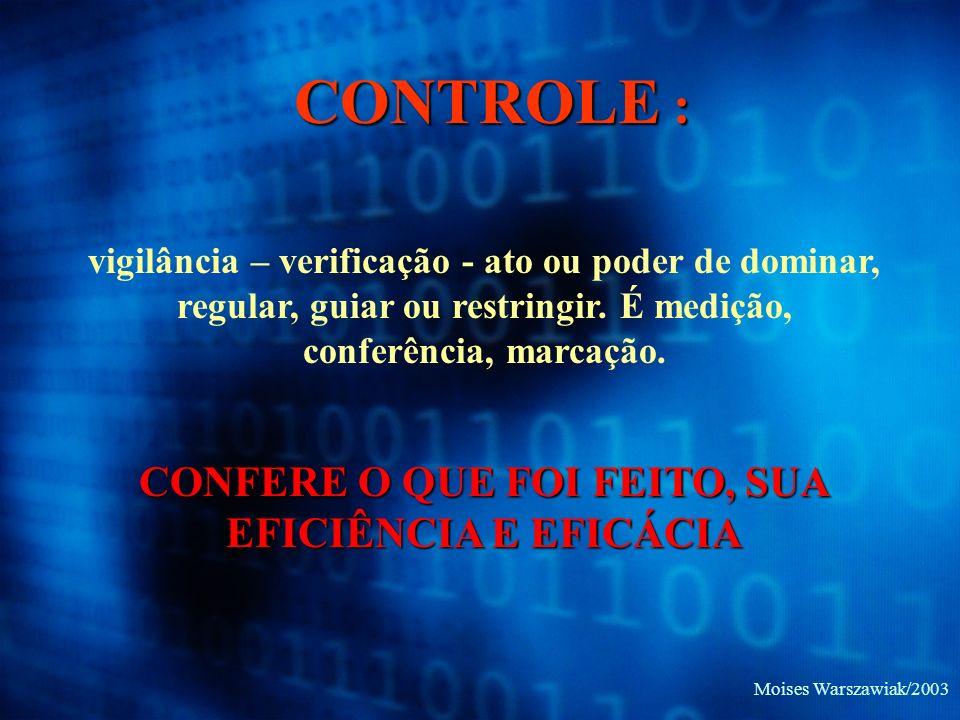 Moises Warszawiak/2003 CONTROLE : vigilância – verificação - ato ou poder de dominar, regular, guiar ou restringir. É medição, conferência, marcação.