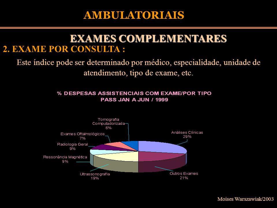 Moises Warszawiak/2003 AMBULATORIAIS EXAMES COMPLEMENTARES 2. EXAME POR CONSULTA : Este índice pode ser determinado por médico, especialidade, unidade