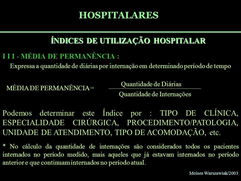 Moises Warszawiak/2003 HOSPITALARES ÍNDICES DE UTILIZAÇÃO HOSPITALAR I I I - MÉDIA DE PERMANÊNCIA : Expressa a quantidade de diárias por internação em