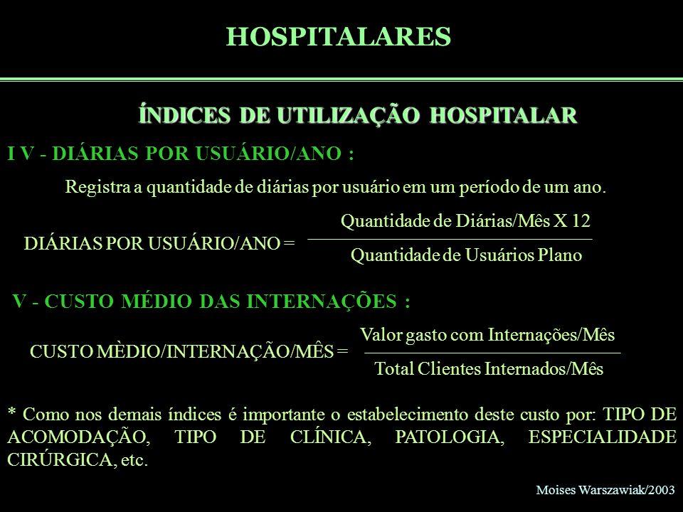 Moises Warszawiak/2003 HOSPITALARES ÍNDICES DE UTILIZAÇÃO HOSPITALAR I V - DIÁRIAS POR USUÁRIO/ANO : Registra a quantidade de diárias por usuário em u