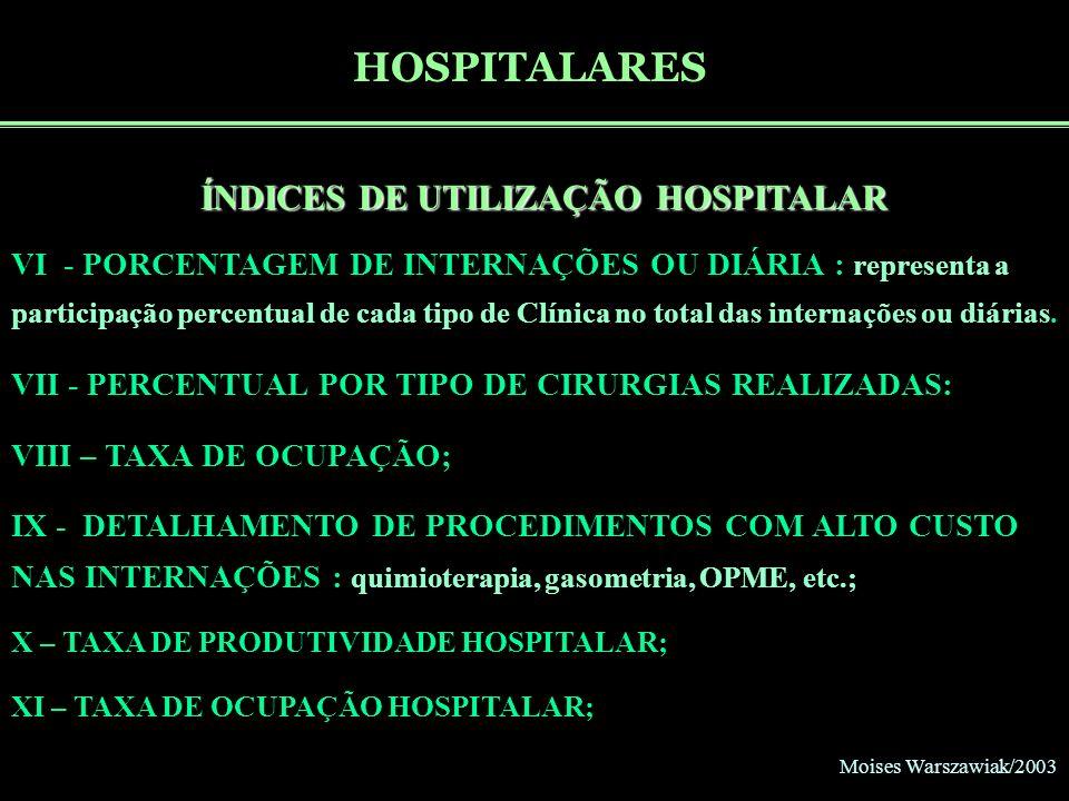 Moises Warszawiak/2003 HOSPITALARES ÍNDICES DE UTILIZAÇÃO HOSPITALAR VI - PORCENTAGEM DE INTERNAÇÕES OU DIÁRIA : representa a participação percentual
