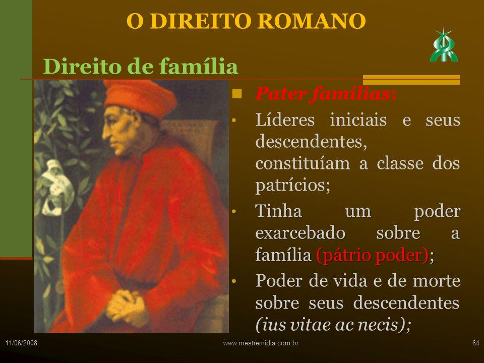 Pater famílias: Líderes iniciais e seus descendentes, constituíam a classe dos patrícios; Tinha um poder exarcebado sobre a família (pátrio poder); Ti