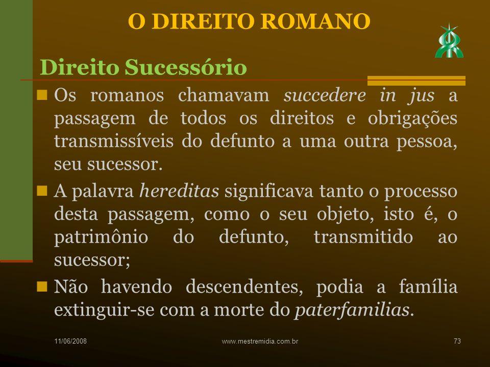 Os romanos chamavam succedere in jus a passagem de todos os direitos e obrigações transmissíveis do defunto a uma outra pessoa, seu sucessor. A palavr