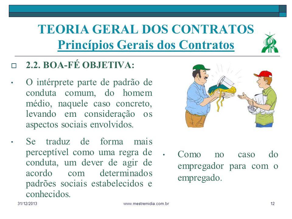 TEORIA GERAL DOS CONTRATOS Princípios Gerais dos Contratos 2.2. BOA-FÉ OBJETIVA: O intérprete parte de padrão de conduta comum, do homem médio, naquel