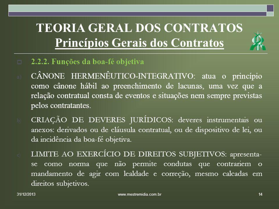 TEORIA GERAL DOS CONTRATOS Princípios Gerais dos Contratos 2.2.2. Funções da boa-fé objetiva a) CÂNONE HERMENÊUTICO-INTEGRATIVO: atua o princípio como