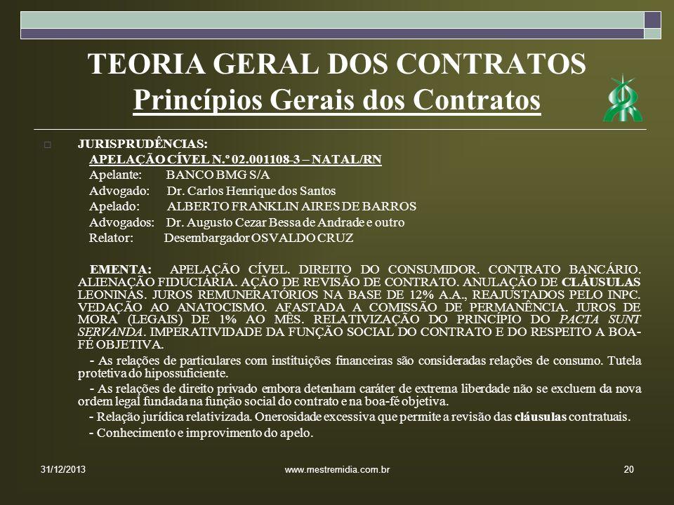 TEORIA GERAL DOS CONTRATOS Princípios Gerais dos Contratos JURISPRUDÊNCIAS: APELAÇÃO CÍVEL N.º 02.001108-3 – NATAL/RN Apelante: BANCO BMG S/A Advogado