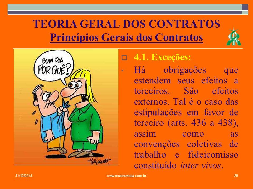 TEORIA GERAL DOS CONTRATOS Princípios Gerais dos Contratos 4.1. Exceções: Há obrigações que estendem seus efeitos a terceiros. São efeitos externos. T