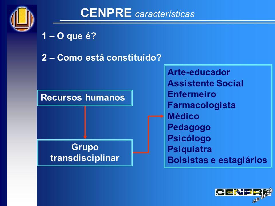CENPRE características 1 – O que é? 2 – Como está constituído? Recursos humanos Arte-educador Assistente Social Enfermeiro Farmacologista Médico Pedag