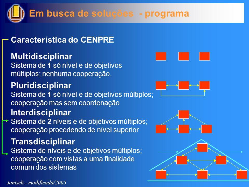 Característica do CENPRE Multidisciplinar Sistema de 1 só nível e de objetivos múltiplos; nenhuma cooperação. Pluridisciplinar Sistema de 1 só nível e