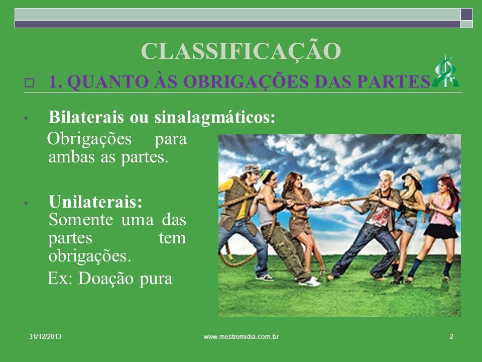CLASSIFICAÇÃO 1. QUANTO ÀS OBRIGAÇÕES DAS PARTES Bilaterais ou sinalagmáticos: 31/12/20132www.mestremidia.com.br Obrigações para ambas as partes. Unil