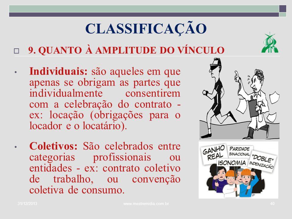 9. QUANTO À AMPLITUDE DO VÍNCULO 31/12/201340www.mestremidia.com.br CLASSIFICAÇÃO Individuais: são aqueles em que apenas se obrigam as partes que indi