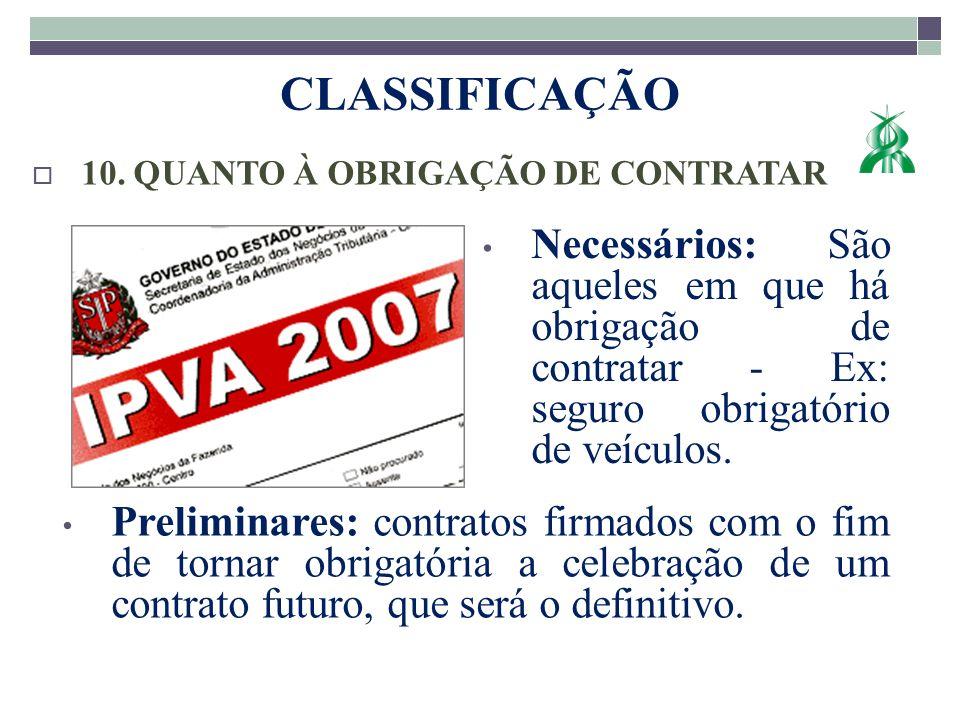 Necessários: São aqueles em que há obrigação de contratar - Ex: seguro obrigatório de veículos. 31/12/201344www.mestremidia.com.br Preliminares: contr