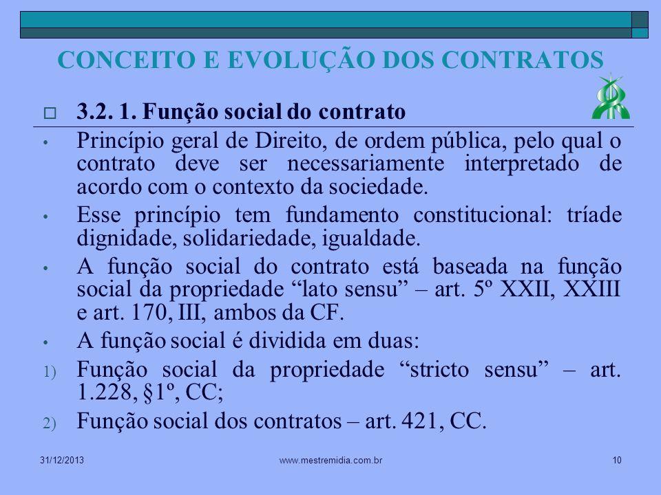31/12/201310www.mestremidia.com.br 3.2. 1. Função social do contrato Princípio geral de Direito, de ordem pública, pelo qual o contrato deve ser neces