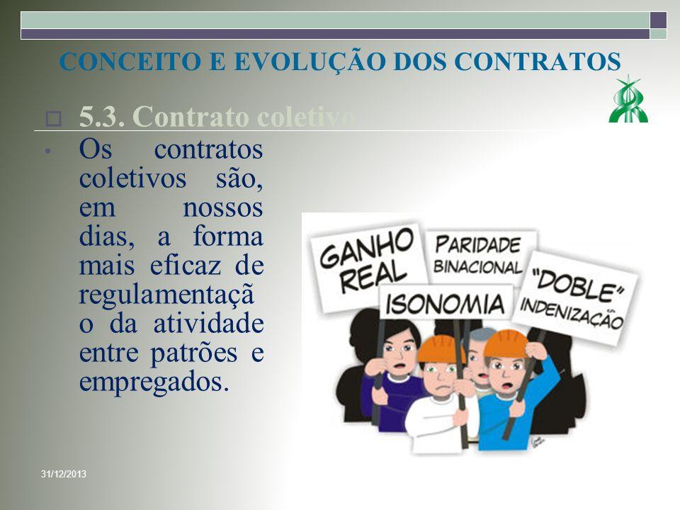 5.3. Contrato coletivo 31/12/201323www.mestremidia.com.br Os contratos coletivos são, em nossos dias, a forma mais eficaz de regulamentaçã o da ativid