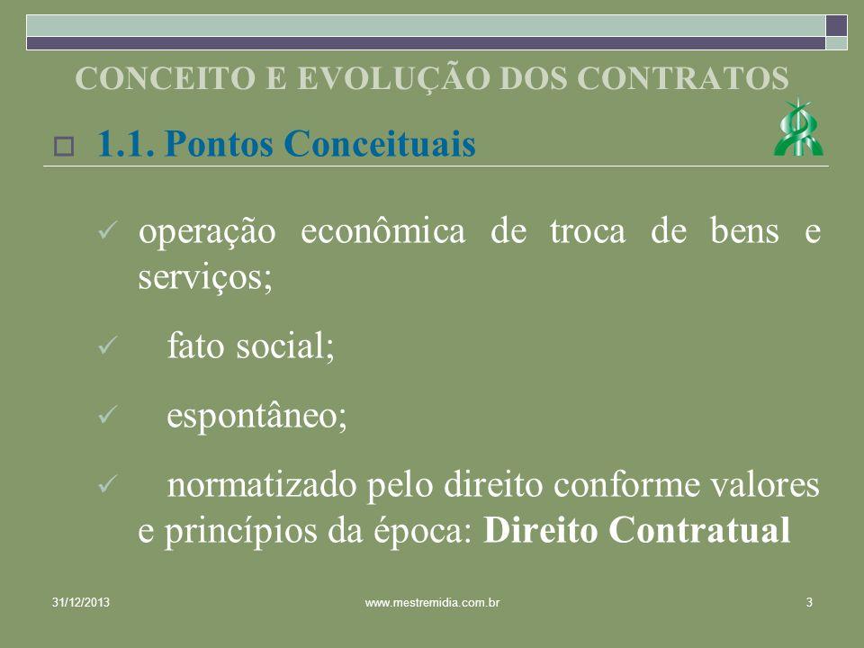 1.1. Pontos Conceituais operação econômica de troca de bens e serviços; fato social; espontâneo; normatizado pelo direito conforme valores e princípio