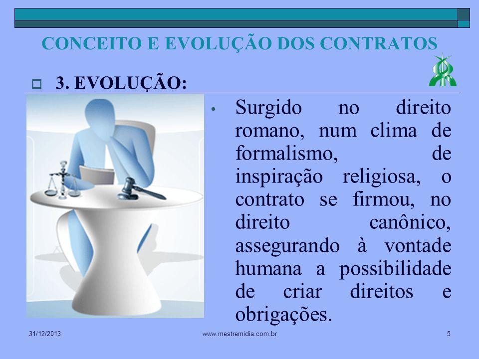 Surgido no direito romano, num clima de formalismo, de inspiração religiosa, o contrato se firmou, no direito canônico, assegurando à vontade humana a