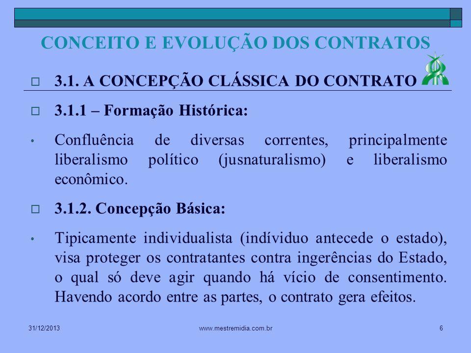 31/12/20136www.mestremidia.com.br 3.1. A CONCEPÇÃO CLÁSSICA DO CONTRATO 3.1.1 – Formação Histórica: Confluência de diversas correntes, principalmente
