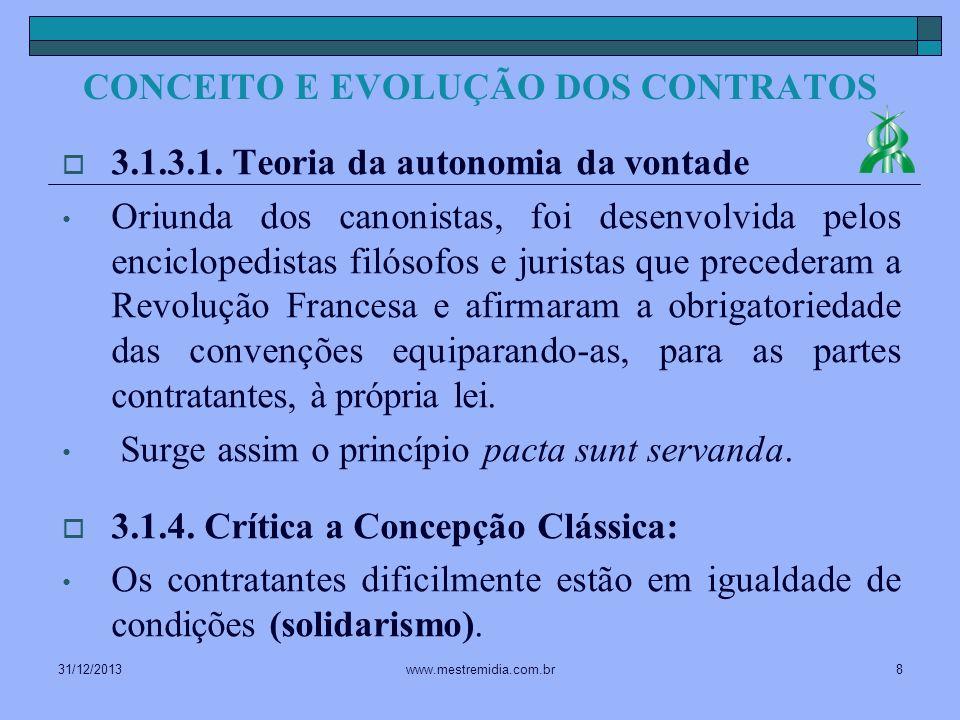 31/12/20138www.mestremidia.com.br 3.1.3.1. Teoria da autonomia da vontade Oriunda dos canonistas, foi desenvolvida pelos enciclopedistas filósofos e j
