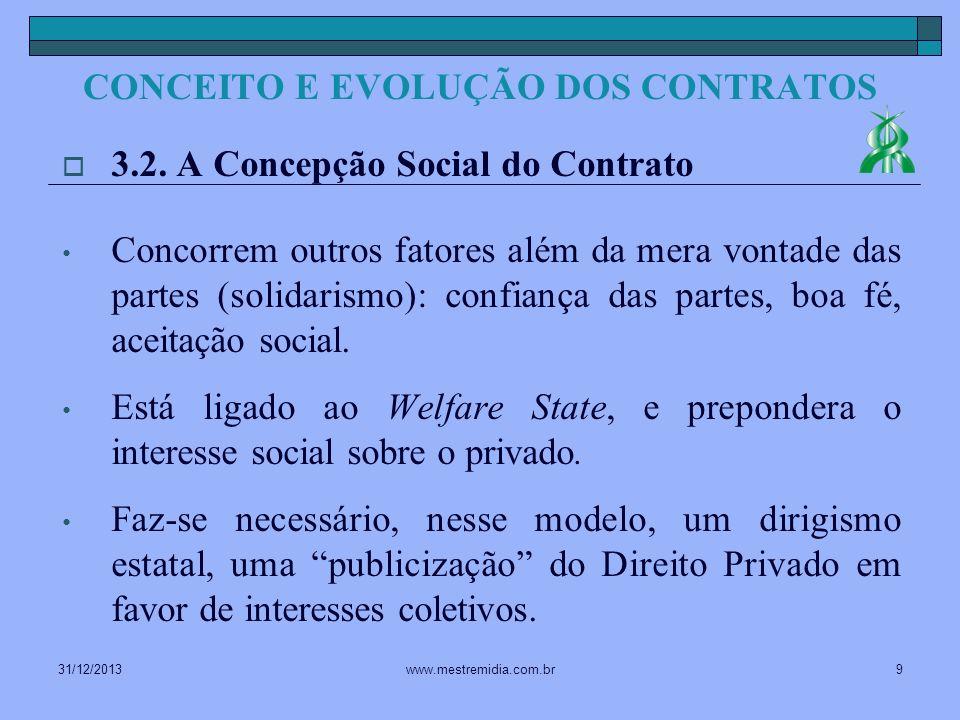 31/12/20139www.mestremidia.com.br 3.2. A Concepção Social do Contrato Concorrem outros fatores além da mera vontade das partes (solidarismo): confianç