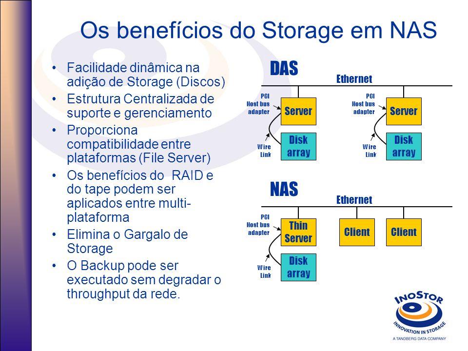 Os benefícios do Storage em NAS Facilidade dinâmica na adição de Storage (Discos) Estrutura Centralizada de suporte e gerenciamento Proporciona compat