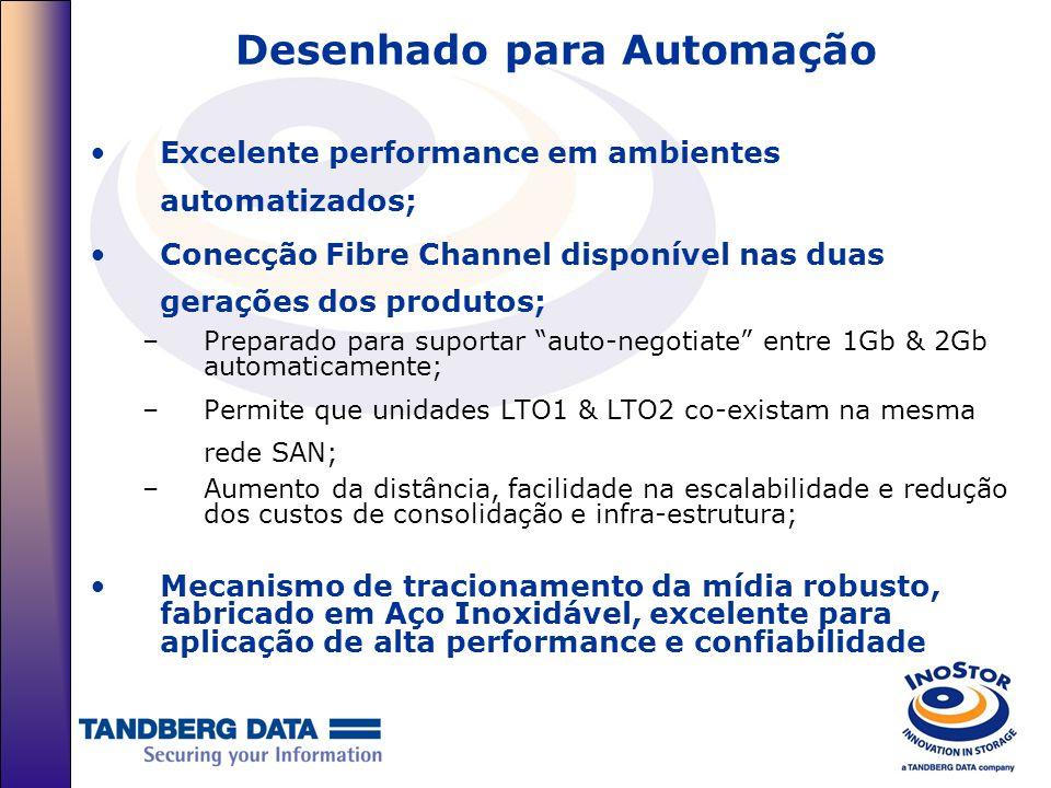 Desenhado para Automação Excelente performance em ambientes automatizados; Conecção Fibre Channel disponível nas duas gerações dos produtos; –Preparad