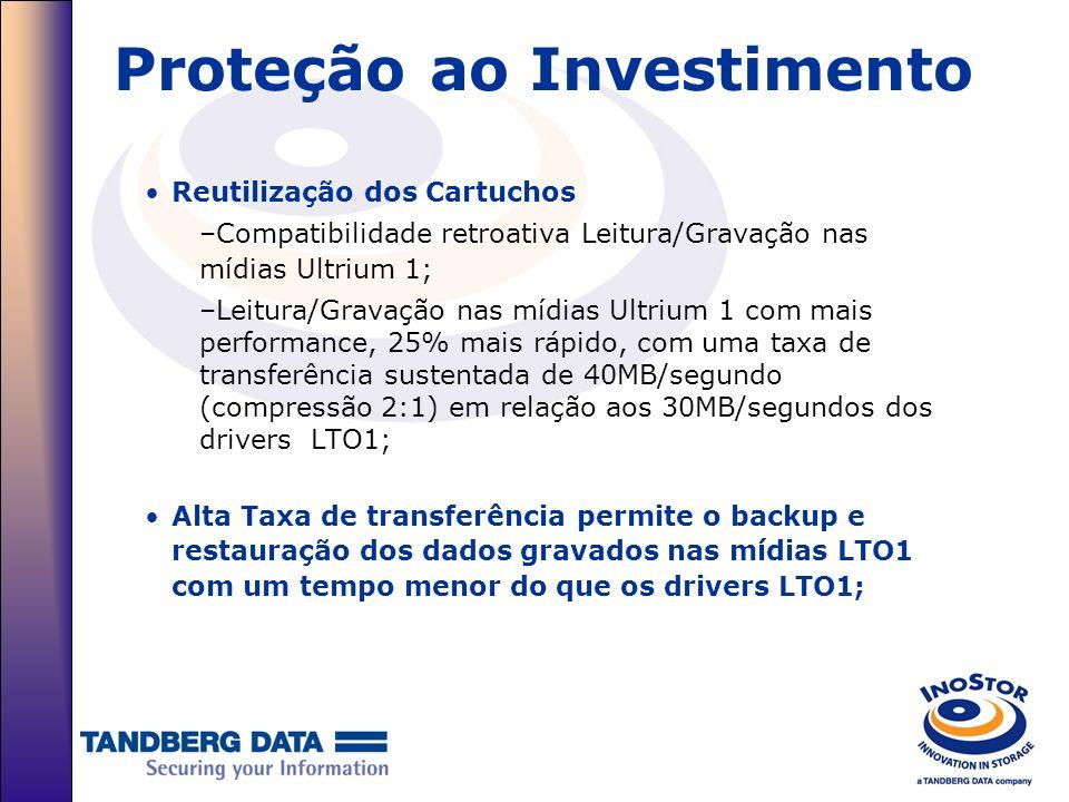 Proteção ao Investimento Reutilização dos Cartuchos –Compatibilidade retroativa Leitura/Gravação nas mídias Ultrium 1; –Leitura/Gravação nas mídias Ul
