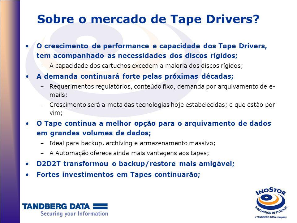 O Futuro do Tape De maneira geral o mercado tem crescido menos, entretanto … –O crescimento do mercado continuará; –Novas tecnologias em desenvolvimento permitirão a expansão dos tapes no mercado para o futuro; O Tape continuará uma escolha de baixo custo para o armazenamento em massa; Os Tape entraram na era dos Super Drivers LTO, SDLT, SAIT; –SANS, automação permitiram o seu crescimento O Tape está mudando… –Concentração de rede e configurações enterprise; Os Tape estão mantendo o baixo custo por MB –…principalmente quando associado a automação;